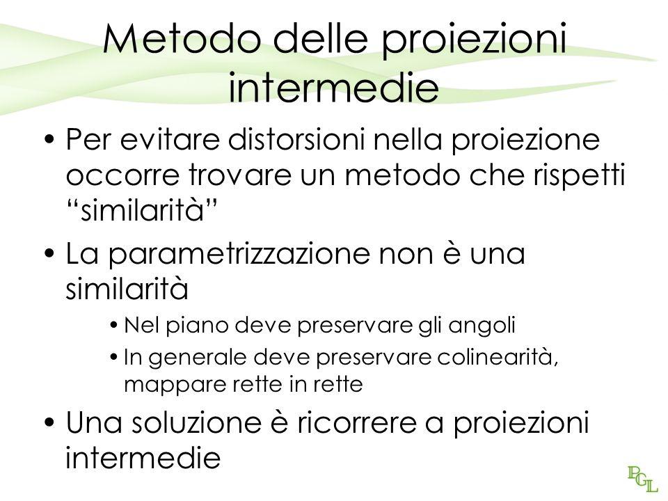 Metodo delle proiezioni intermedie