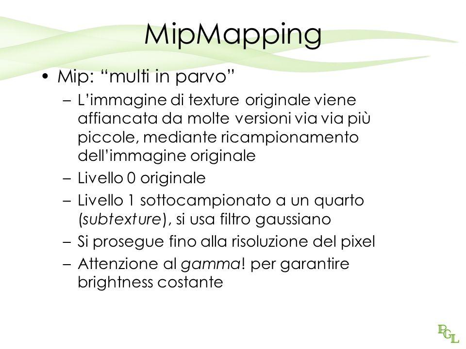MipMapping Mip: multi in parvo