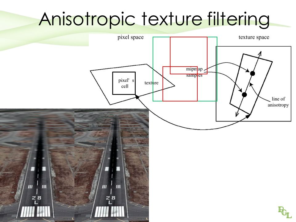 Anisotropic texture filtering