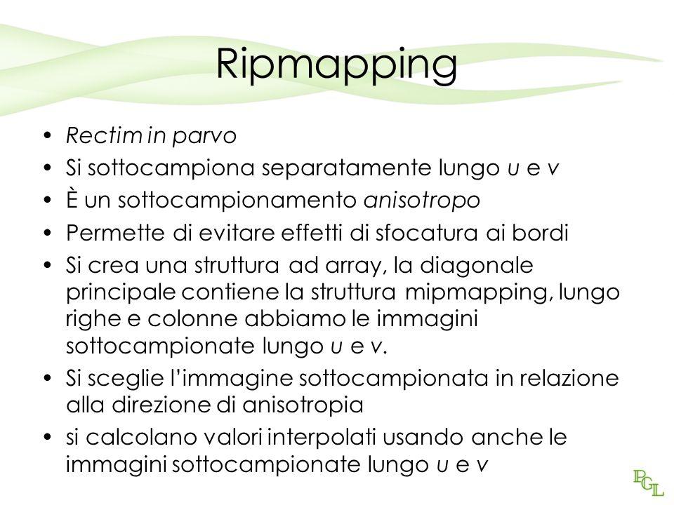Ripmapping Rectim in parvo Si sottocampiona separatamente lungo u e v