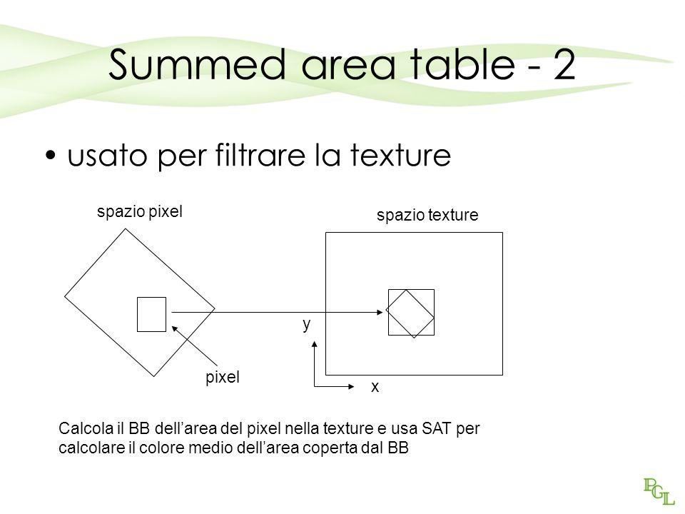 Summed area table - 2 usato per filtrare la texture spazio pixel
