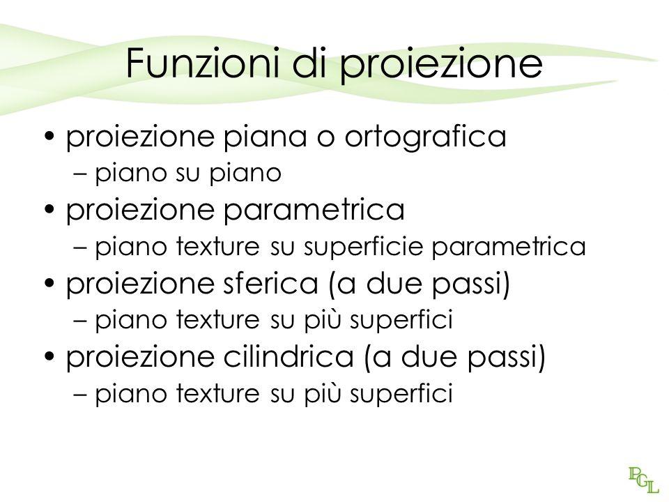 Funzioni di proiezione