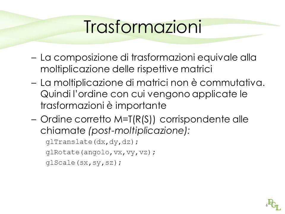 Trasformazioni La composizione di trasformazioni equivale alla moltiplicazione delle rispettive matrici.