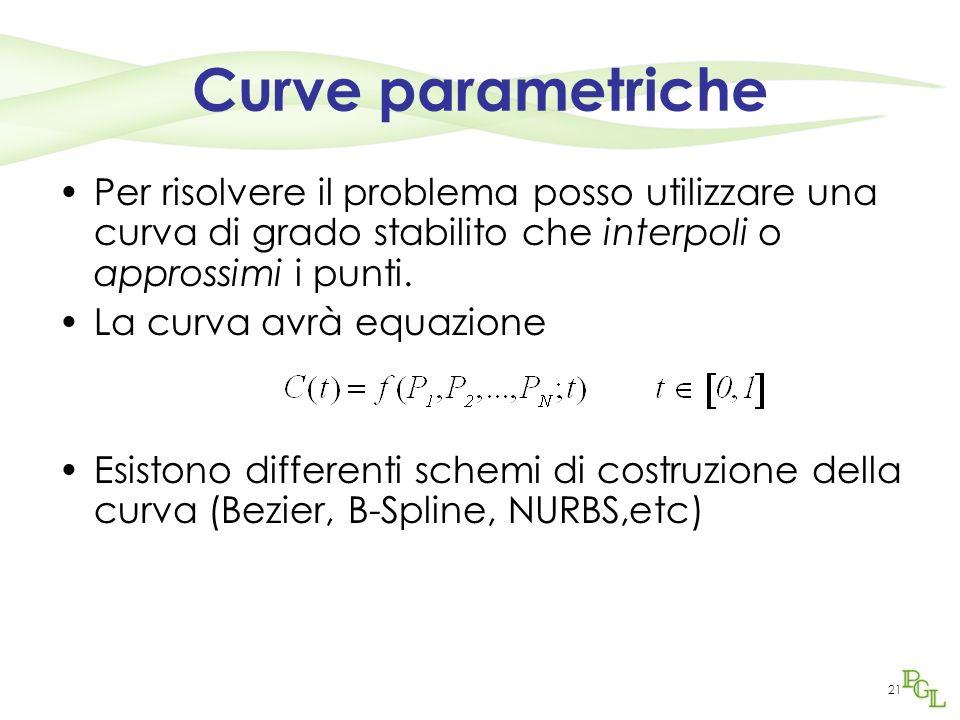 Curve parametriche Per risolvere il problema posso utilizzare una curva di grado stabilito che interpoli o approssimi i punti.