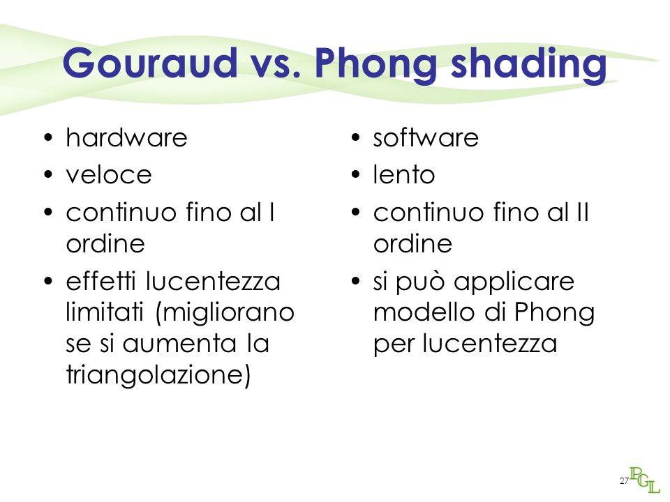 Gouraud vs. Phong shading