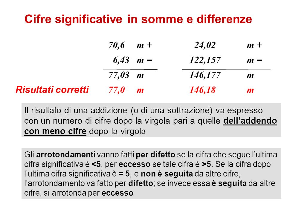 Cifre significative in somme e differenze