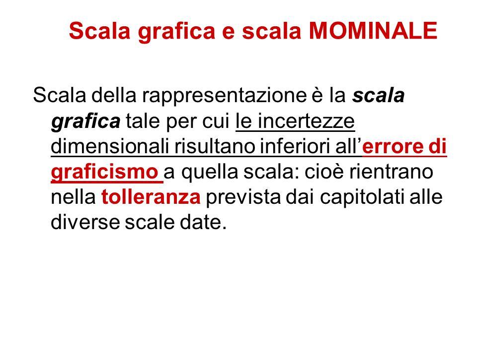 Scala grafica e scala MOMINALE
