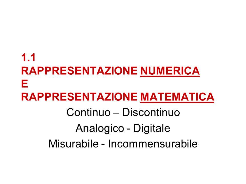 1.1 RAPPRESENTAZIONE NUMERICA E RAPPRESENTAZIONE MATEMATICA