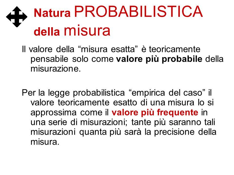 Natura PROBABILISTICA della misura