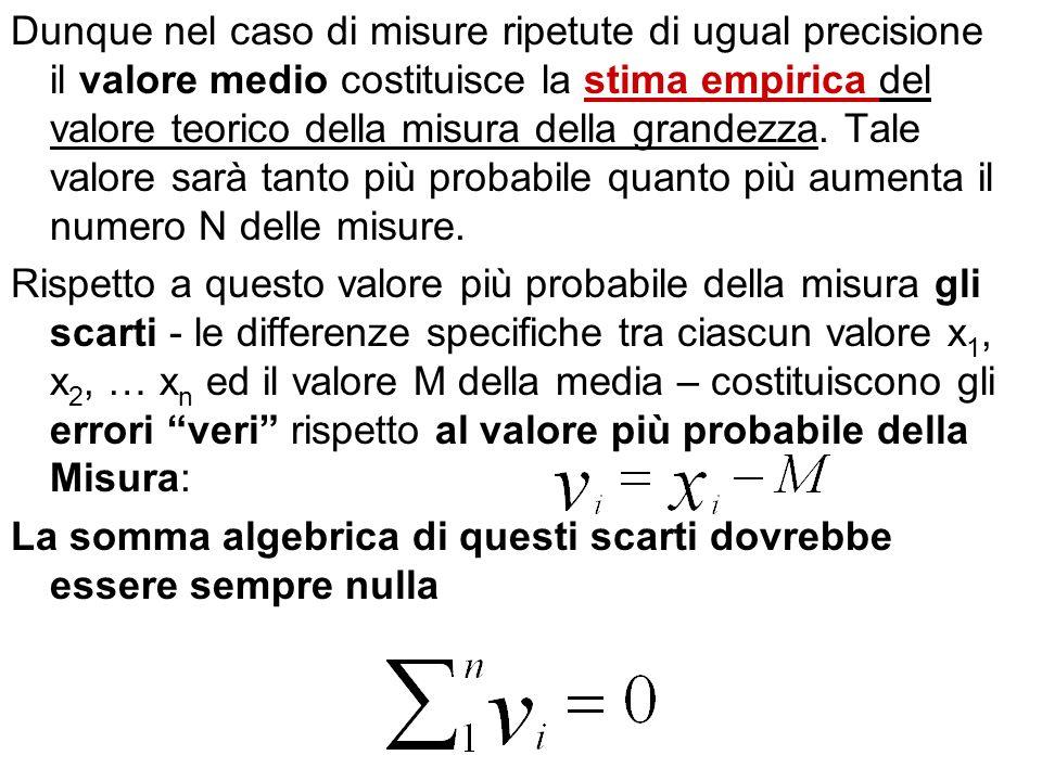 Dunque nel caso di misure ripetute di ugual precisione il valore medio costituisce la stima empirica del valore teorico della misura della grandezza. Tale valore sarà tanto più probabile quanto più aumenta il numero N delle misure.