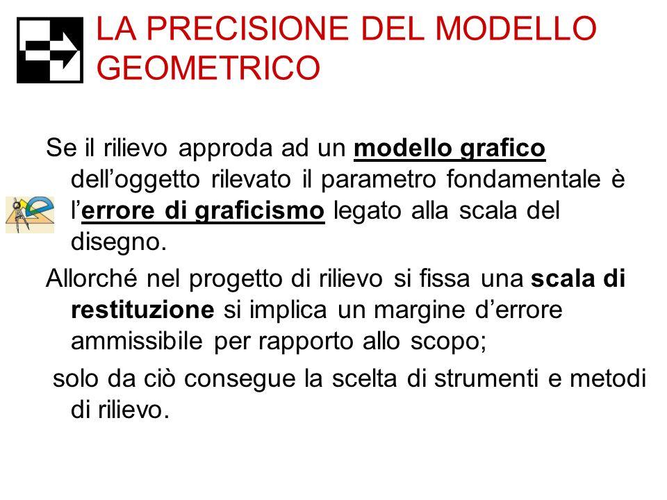 LA PRECISIONE DEL MODELLO GEOMETRICO