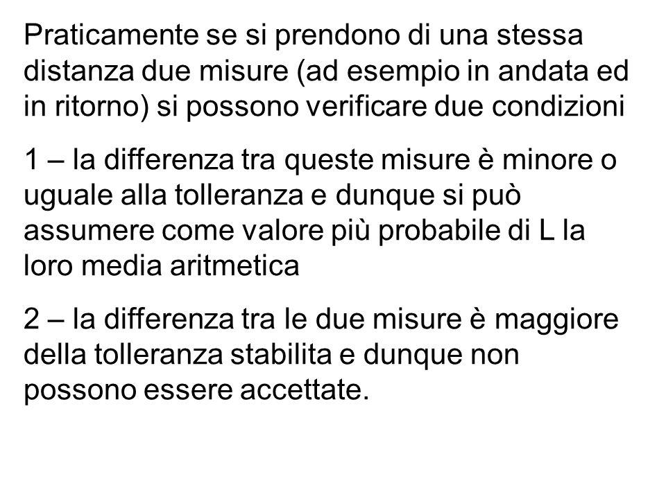 Praticamente se si prendono di una stessa distanza due misure (ad esempio in andata ed in ritorno) si possono verificare due condizioni