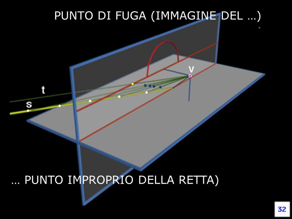 PUNTO DI FUGA (IMMAGINE DEL …)