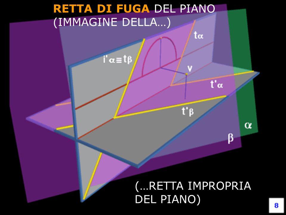 RETTA DI FUGA DEL PIANO (IMMAGINE DELLA…)