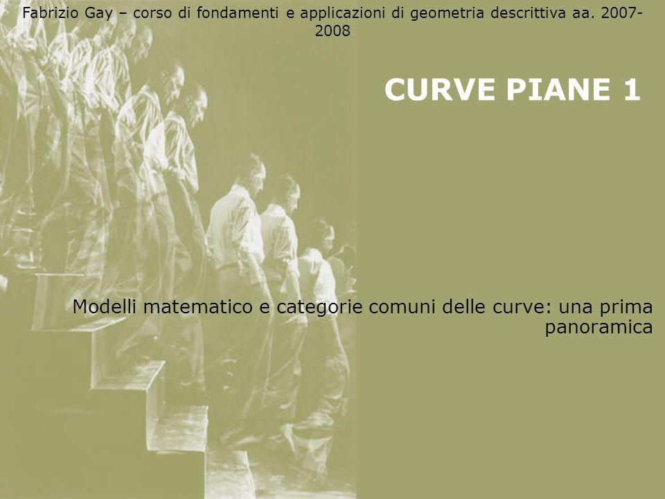 Fabrizio Gay – corso di fondamenti e applicazioni di geometria descrittiva aa. 2007-2008