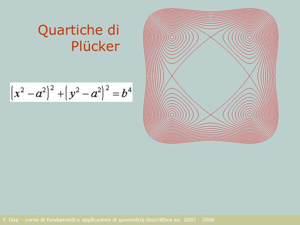 Quartiche di Plücker F. Gay – corso di fondamenti e applicazioni di geometria descrittiva aa.