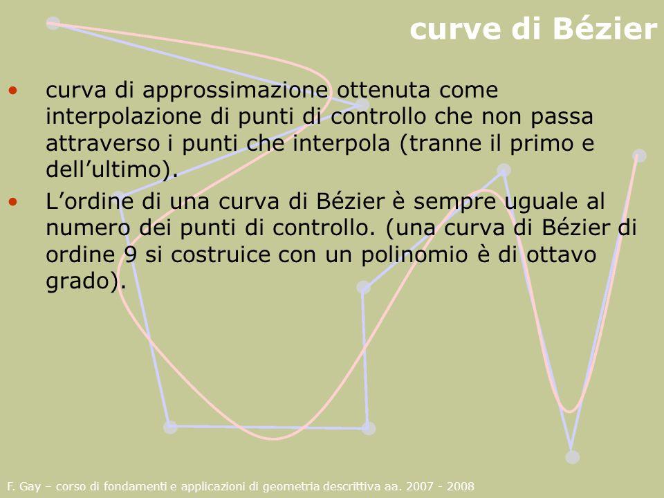 curve di Bézier