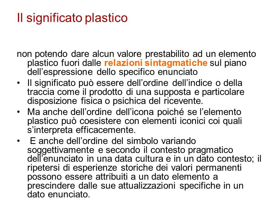 Il significato plastico