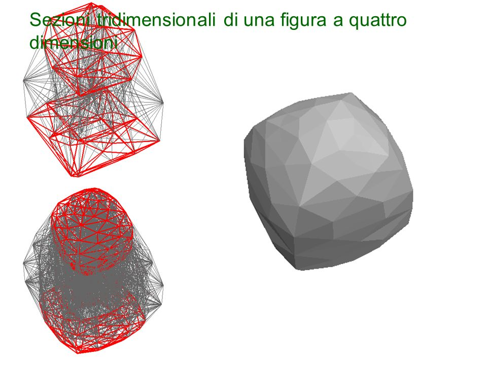 Sezioni tridimensionali di una figura a quattro dimensioni