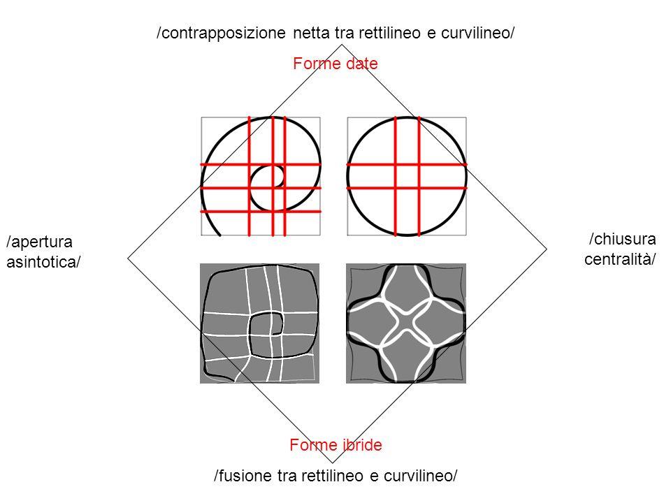 /contrapposizione netta tra rettilineo e curvilineo/ Forme date