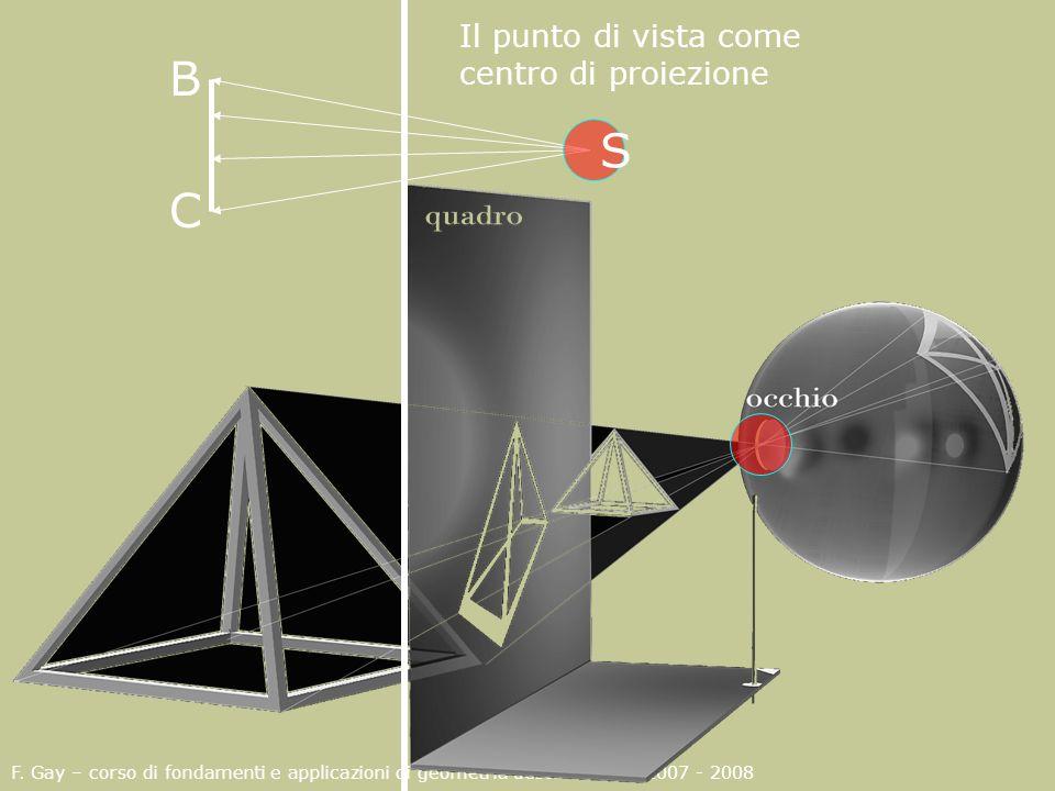 Il punto di vista come centro di proiezione B