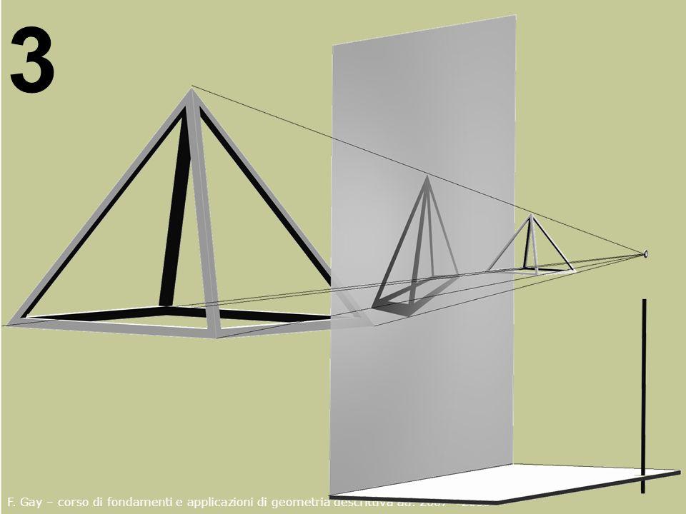 3 F. Gay – corso di fondamenti e applicazioni di geometria descrittiva aa. 2007 - 2008