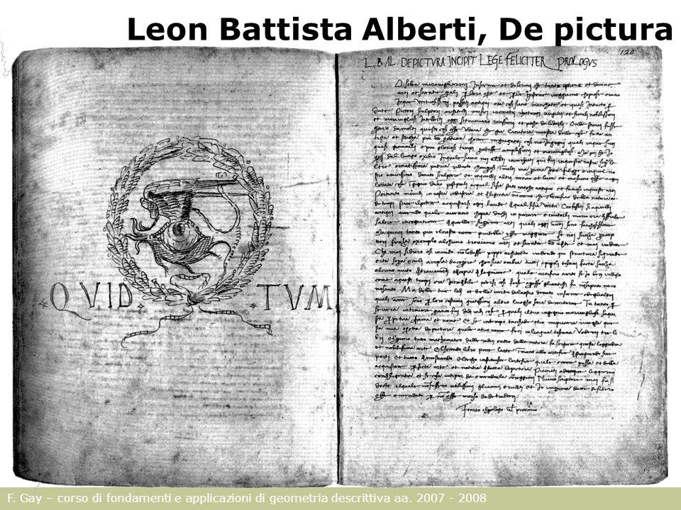 Leon Battista Alberti, De pictura