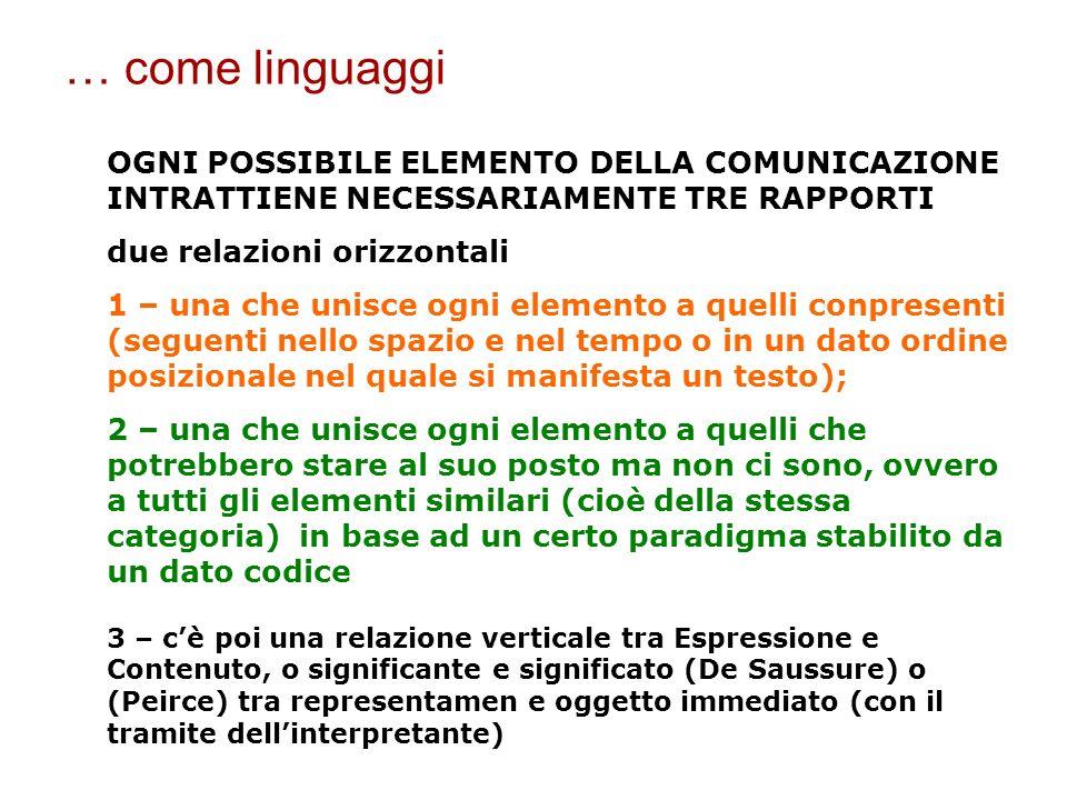 … come linguaggiOGNI POSSIBILE ELEMENTO DELLA COMUNICAZIONE INTRATTIENE NECESSARIAMENTE TRE RAPPORTI.