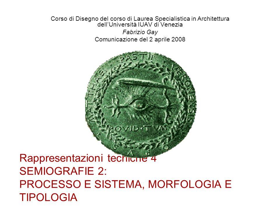 Comunicazione del 2 aprile 2008