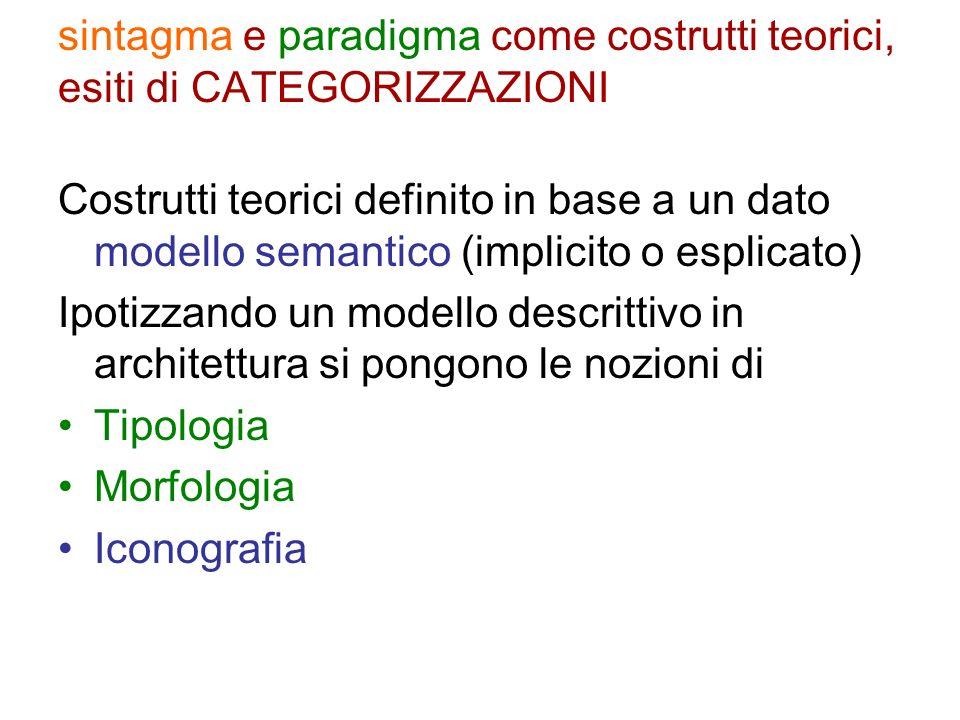 sintagma e paradigma come costrutti teorici, esiti di CATEGORIZZAZIONI