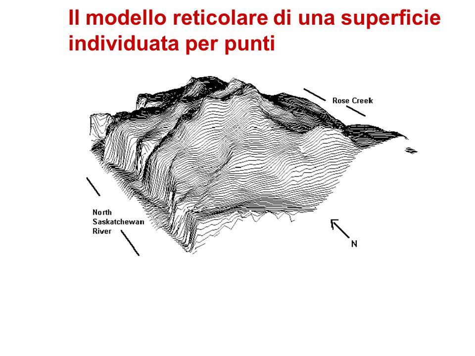 Il modello reticolare di una superficie individuata per punti