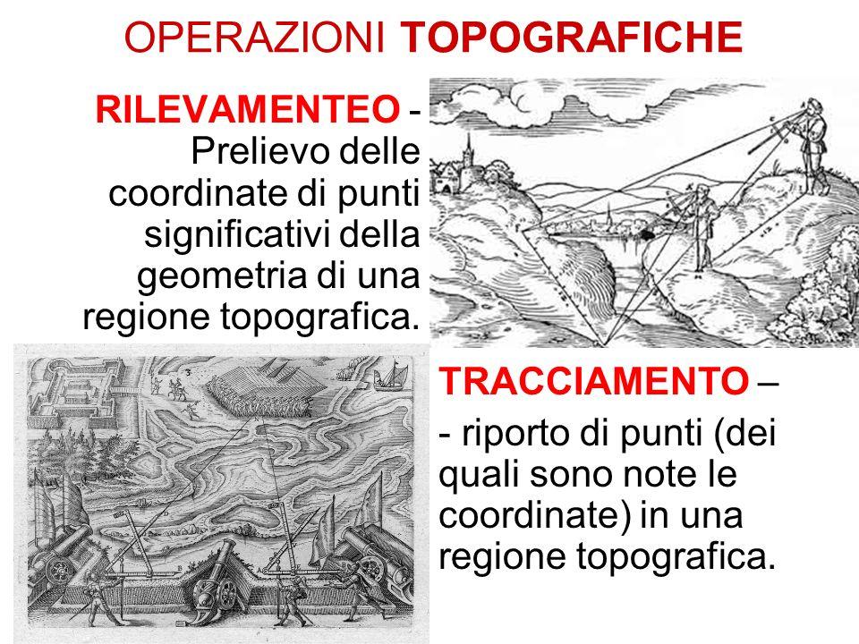 OPERAZIONI TOPOGRAFICHE