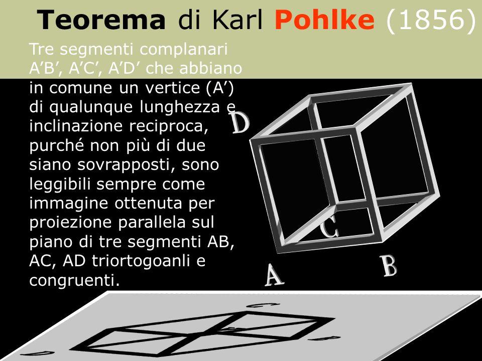Teorema di Karl Pohlke (1856)