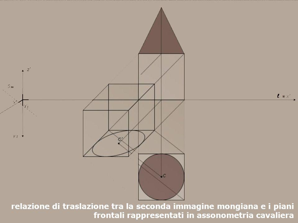 relazione di traslazione tra la seconda immagine mongiana e i piani frontali rappresentati in assonometria cavaliera