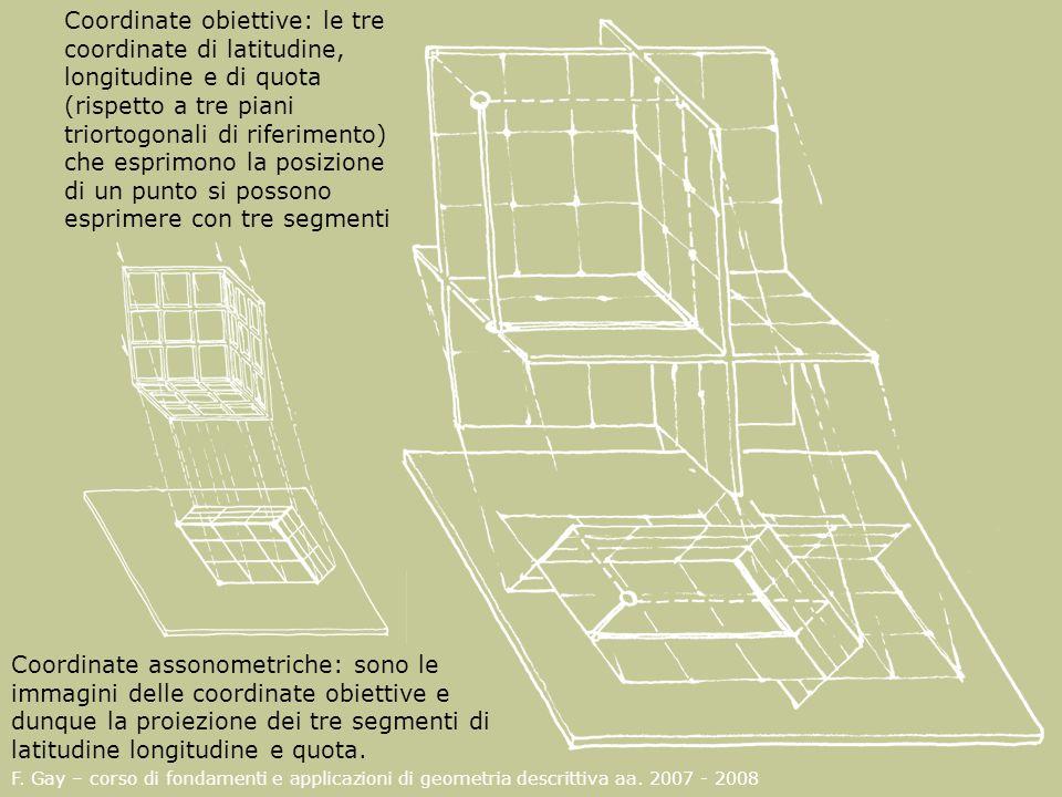 Coordinate obiettive: le tre coordinate di latitudine, longitudine e di quota (rispetto a tre piani triortogonali di riferimento) che esprimono la posizione di un punto si possono esprimere con tre segmenti