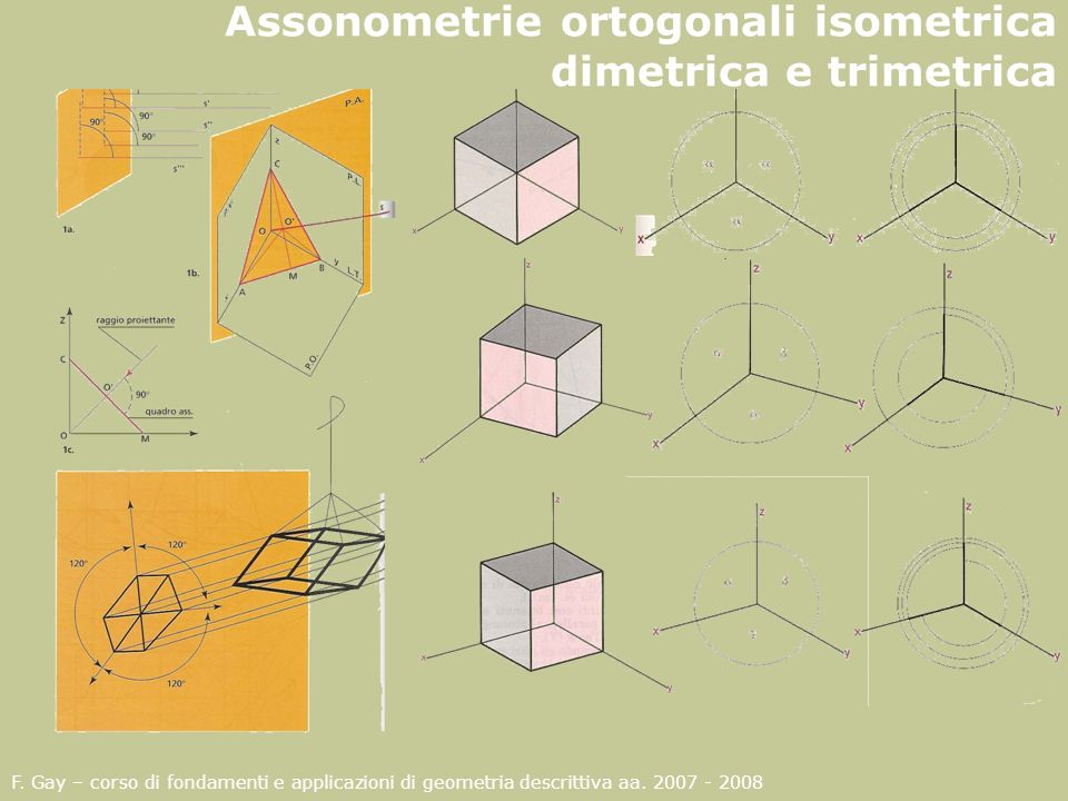 Assonometrie ortogonali isometrica dimetrica e trimetrica