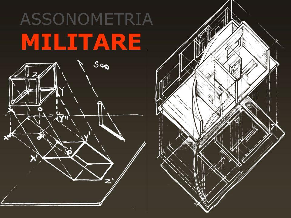 ASSONOMETRIA MILITARE