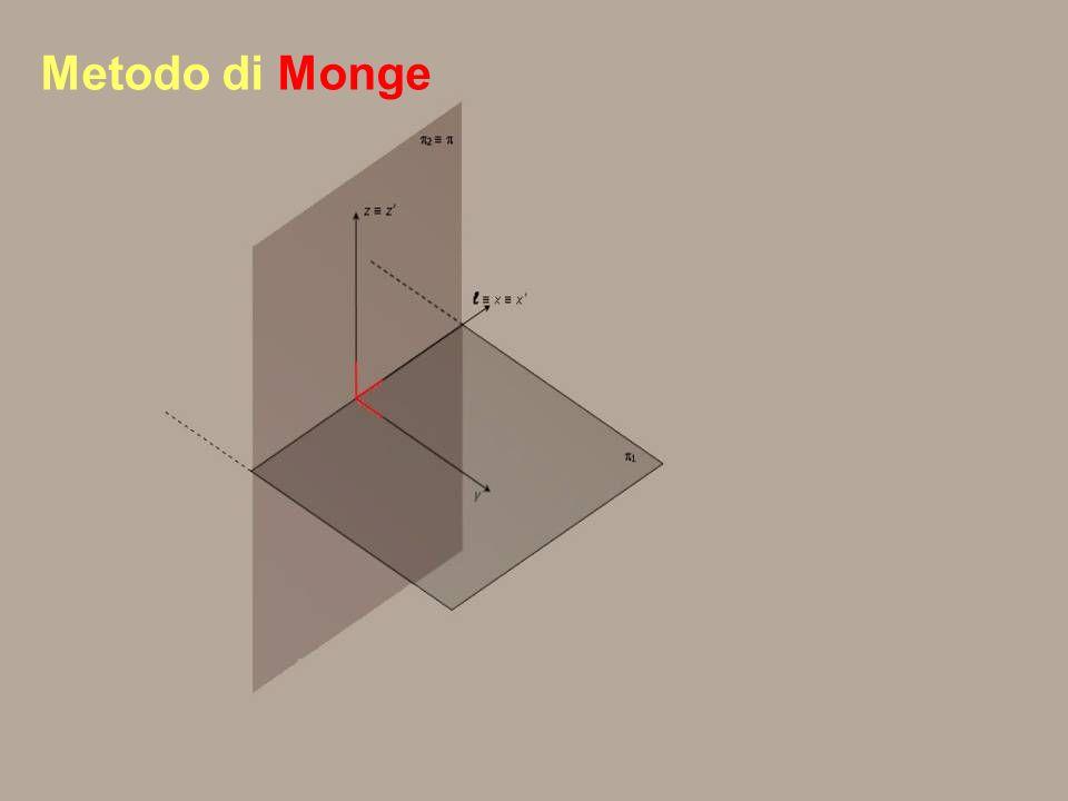 Metodo di Monge