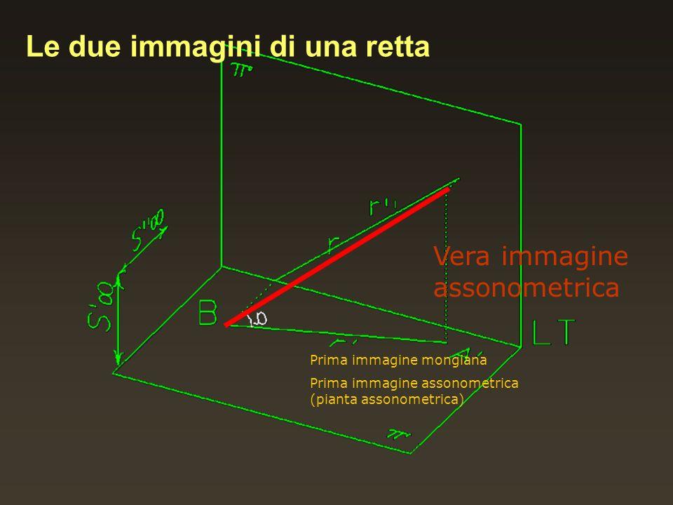 Le due immagini di una retta