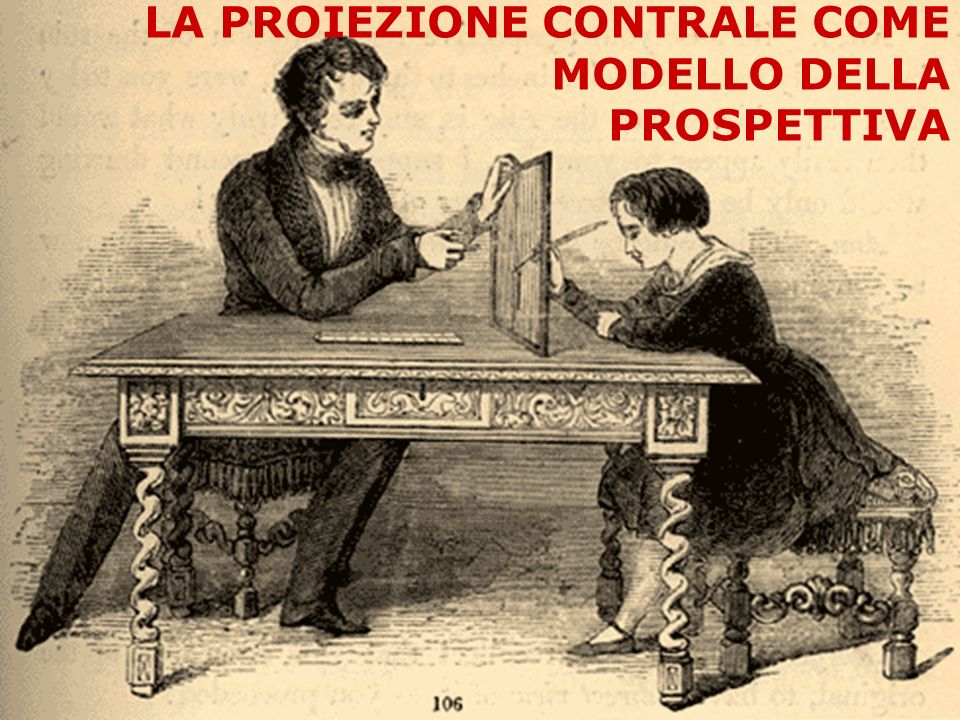 LA PROIEZIONE CONTRALE COME MODELLO DELLA PROSPETTIVA