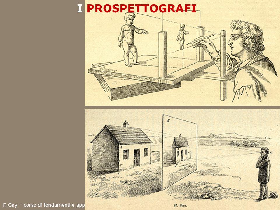 I PROSPETTOGRAFI F. Gay – corso di fondamenti e applicazioni di geometria descrittiva aa. 2008-2009