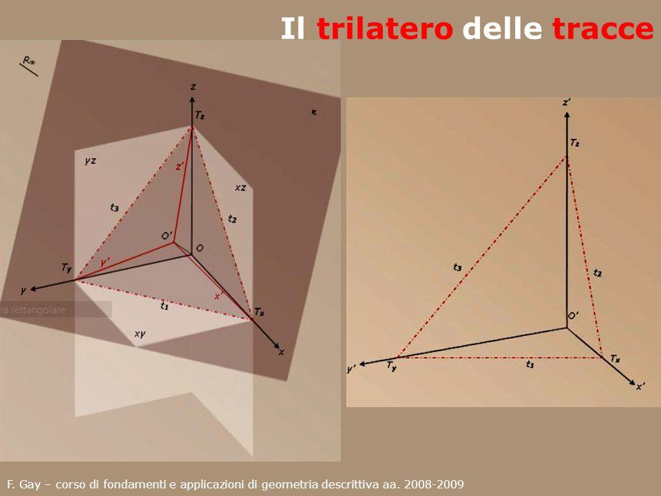 Il trilatero delle tracce