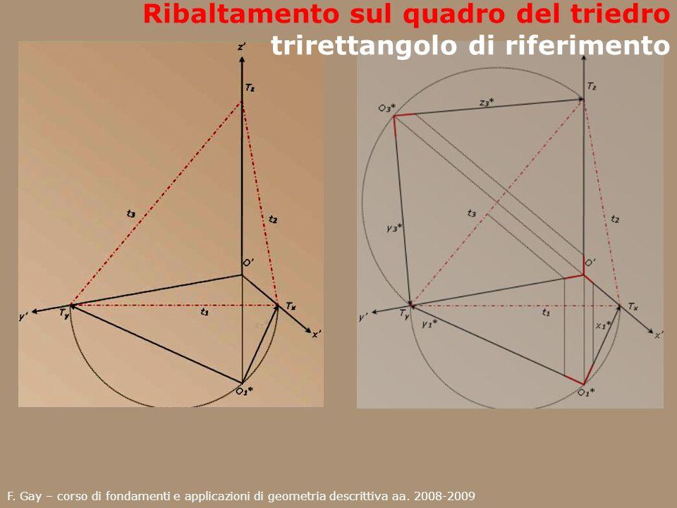 Ribaltamento sul quadro del triedro trirettangolo di riferimento