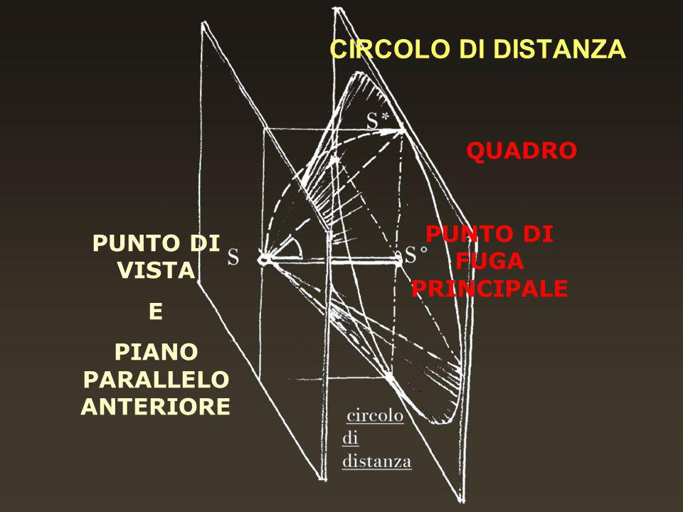 PUNTO DI FUGA PRINCIPALE PIANO PARALLELO ANTERIORE