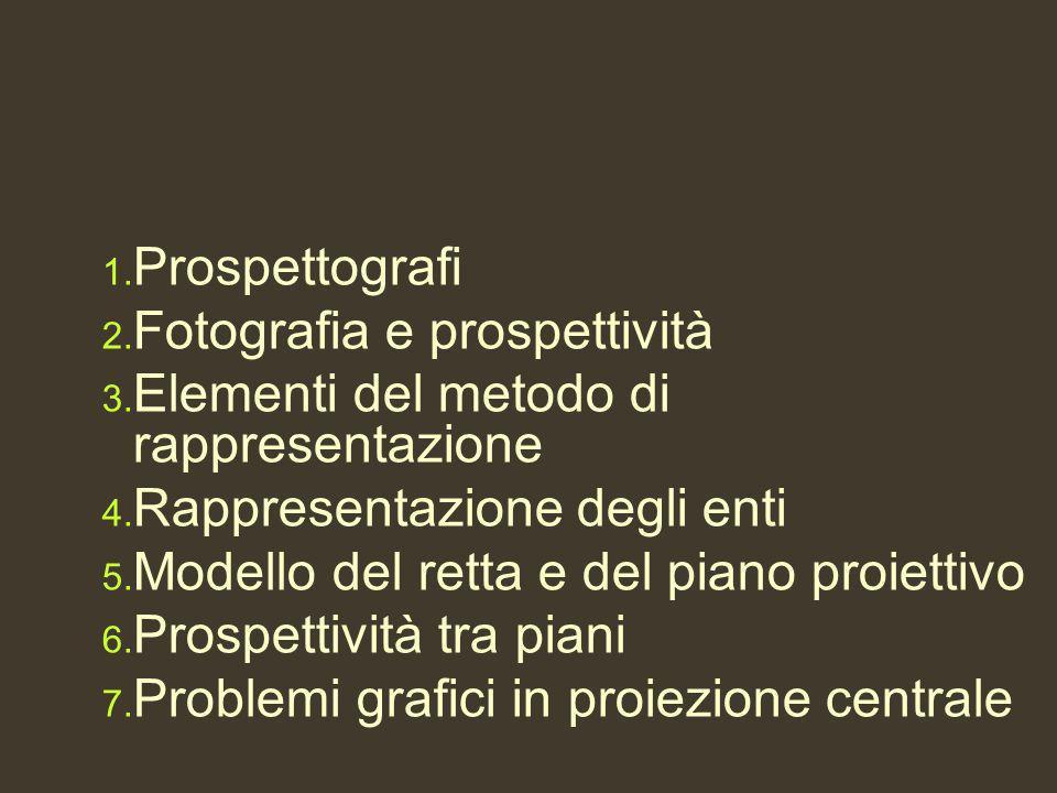 Prospettografi Fotografia e prospettività. Elementi del metodo di rappresentazione. Rappresentazione degli enti.