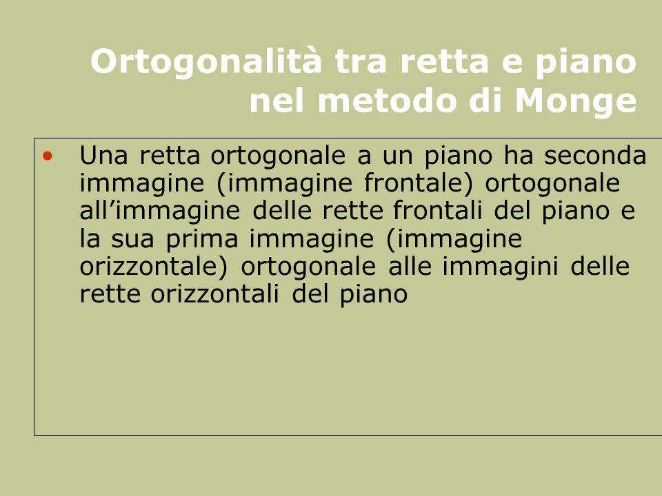 Ortogonalità tra retta e piano nel metodo di Monge