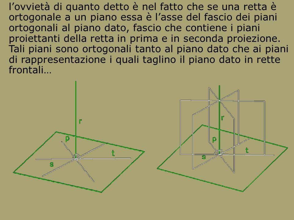 l'ovvietà di quanto detto è nel fatto che se una retta è ortogonale a un piano essa è l'asse del fascio dei piani ortogonali al piano dato, fascio che contiene i piani proiettanti della retta in prima e in seconda proiezione.