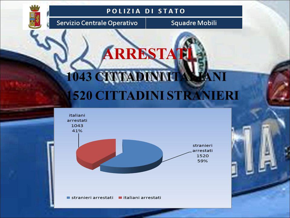 1043 CITTADINI ITALIANI 1520 CITTADINI STRANIERI