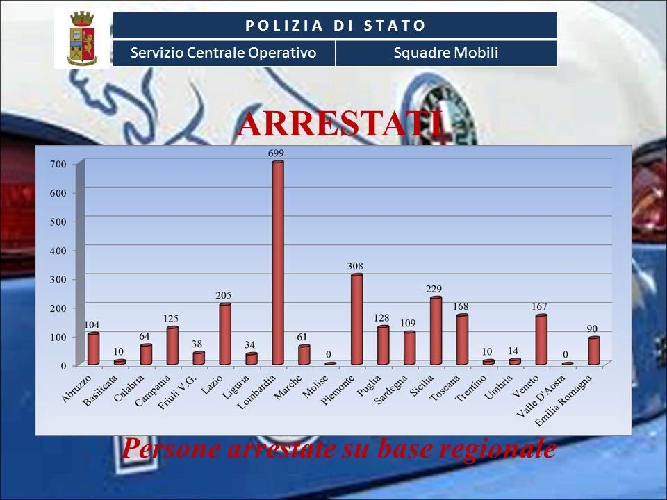 Persone arrestate su base regionale