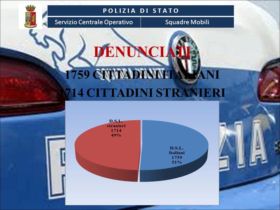 1759 CITTADINI ITALIANI 1714 CITTADINI STRANIERI